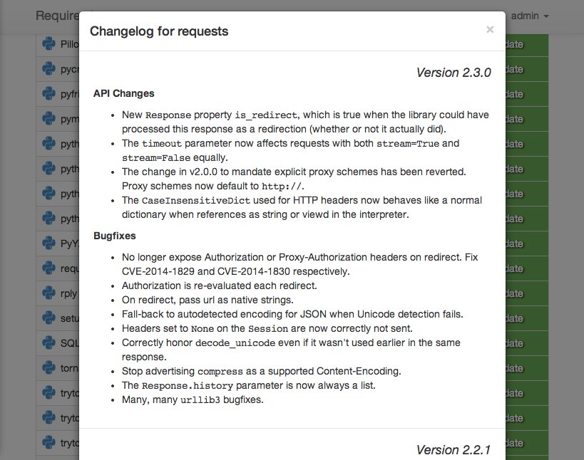 Changelog of Kenneth Reitz' requests.